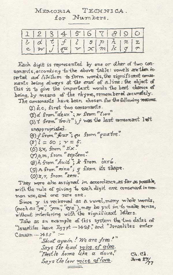 Способ запоминания чисел Льюиса Кэррола, текст создан на мимеографе